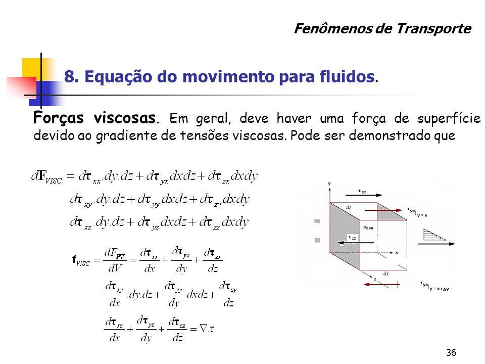 36 Forças viscosas. Em geral, deve haver uma força de superfície devido ao gradiente de tensões viscosas. Pode ser demonstrado que Fenômenos de Transp