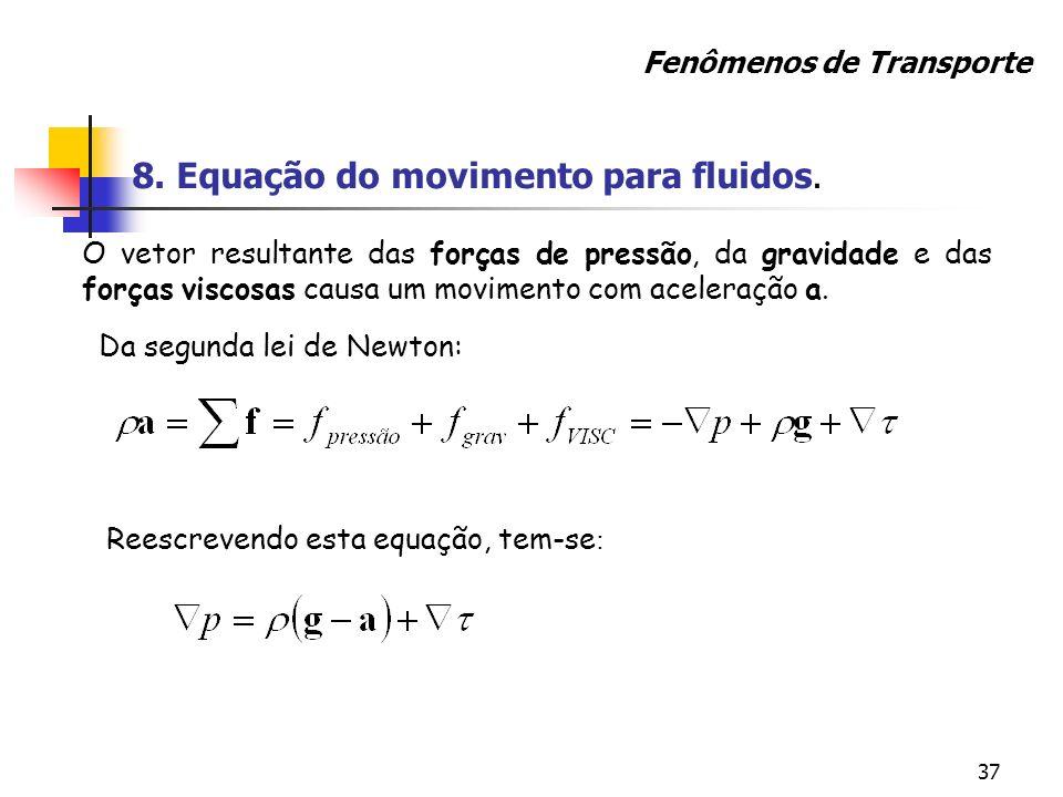 37 O vetor resultante das forças de pressão, da gravidade e das forças viscosas causa um movimento com aceleração a. Reescrevendo esta equação, tem-se