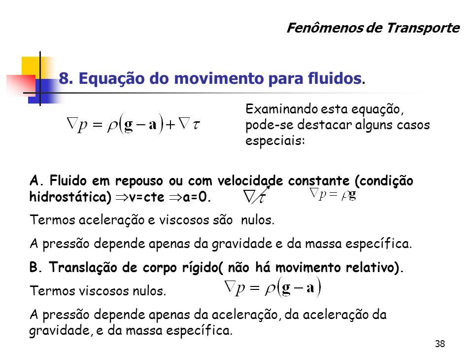 38 A. Fluido em repouso ou com velocidade constante (condição hidrostática) v=cte a=0. Termos aceleração e viscosos são nulos. A pressão depende apena