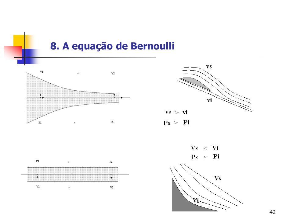 42 8. A equação de Bernoulli