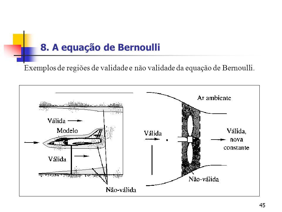 45 Exemplos de regiões de validade e não validade da equação de Bernoulli. 8. A equação de Bernoulli