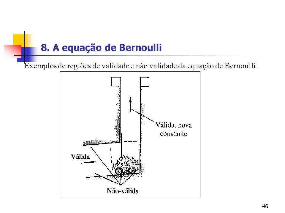 46 Exemplos de regiões de validade e não validade da equação de Bernoulli. 8. A equação de Bernoulli