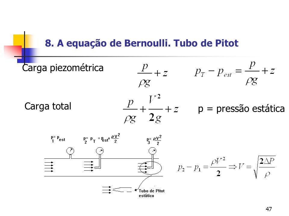 47 Carga piezométrica Carga total p = pressão estática 8. A equação de Bernoulli. Tubo de Pitot