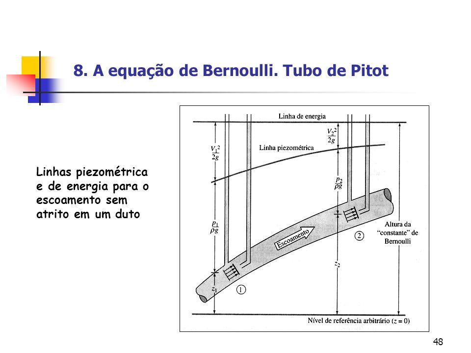 48 Linhas piezométrica e de energia para o escoamento sem atrito em um duto 8. A equação de Bernoulli. Tubo de Pitot