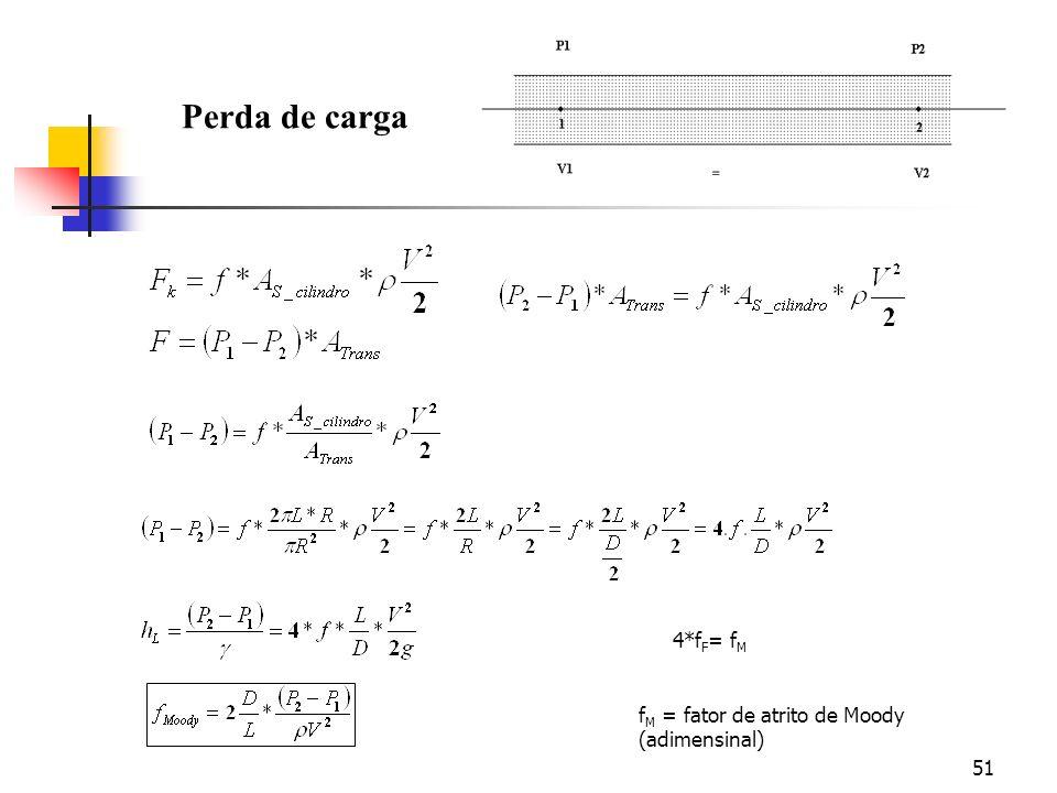 51 Perda de carga f M = fator de atrito de Moody (adimensinal) 4*f F = f M