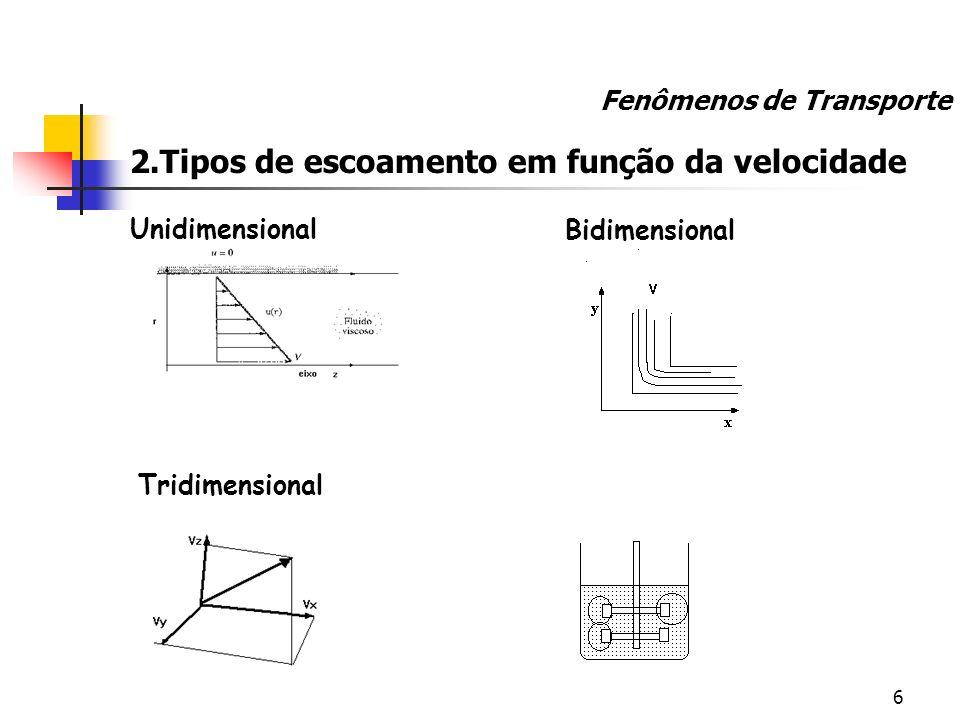 6 2.Tipos de escoamento em função da velocidade Unidimensional Fenômenos de Transporte Bidimensional Tridimensional