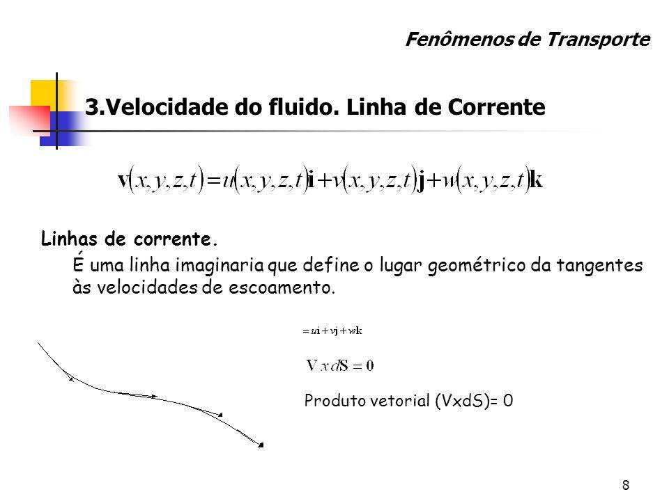 8 3.Velocidade do fluido. Linha de Corrente Fenômenos de Transporte Linhas de corrente. É uma linha imaginaria que define o lugar geométrico da tangen
