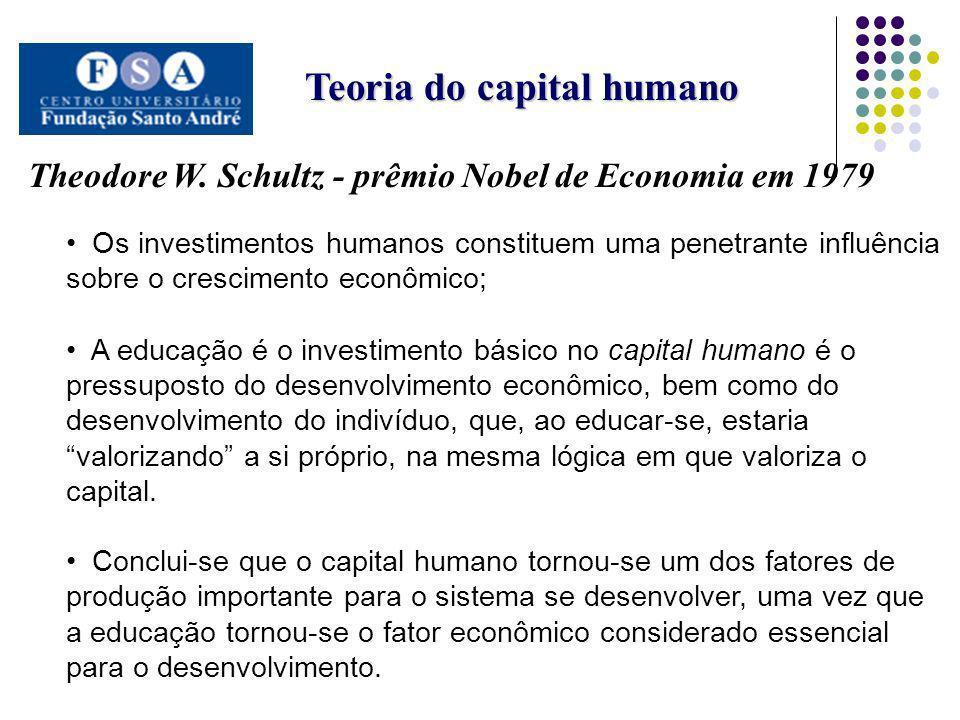 Teoria do capital humano Theodore W. Schultz - prêmio Nobel de Economia em 1979 Os investimentos humanos constituem uma penetrante influência sobre o