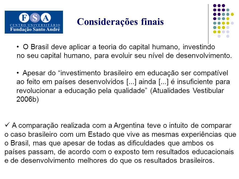 Considerações finais O Brasil deve aplicar a teoria do capital humano, investindo no seu capital humano, para evoluir seu nível de desenvolvimento. Ap