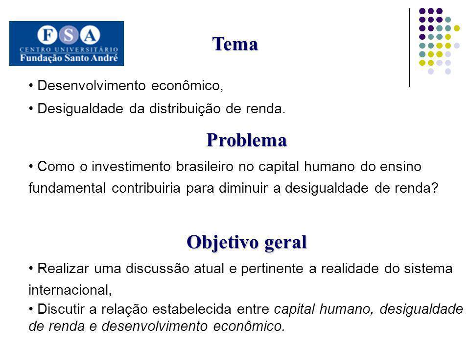 Tema Desenvolvimento econômico, Desigualdade da distribuição de renda.Problema Como o investimento brasileiro no capital humano do ensino fundamental