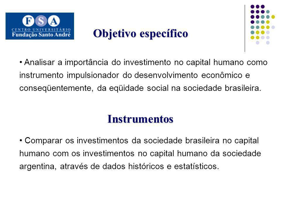 Objetivo específico Analisar a importância do investimento no capital humano como instrumento impulsionador do desenvolvimento econômico e conseqüente