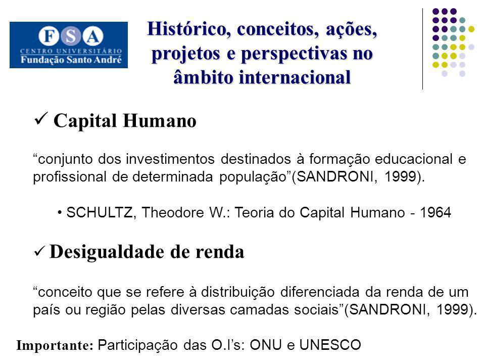Histórico, conceitos, ações, Histórico, conceitos, ações, projetos e perspectivas no projetos e perspectivas no âmbito internacional âmbito internacio