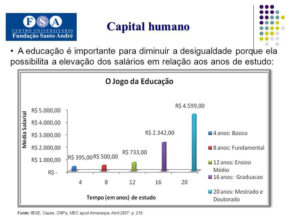 Capital humano A educação é importante para diminuir a desigualdade porque ela possibilita a elevação dos salários em relação aos anos de estudo: Font