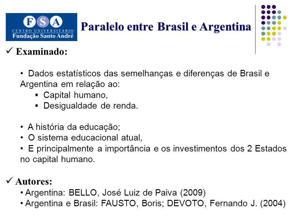 Paralelo entre Brasil e Argentina Paralelo entre Brasil e Argentina Examinado: Dados estatísticos das semelhanças e diferenças de Brasil e Argentina e