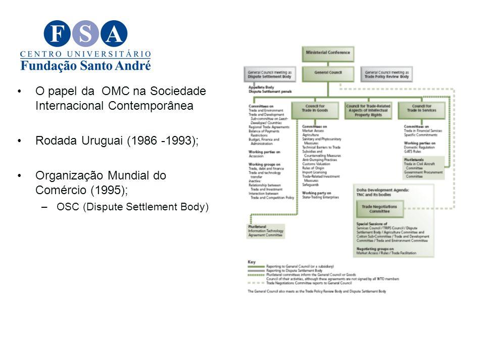 O papel da OMC na Sociedade Internacional Contemporânea Rodada Uruguai (1986 -1993); Organização Mundial do Comércio (1995); –OSC (Dispute Settlement