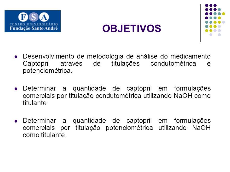 OBJETIVOS Desenvolvimento de metodologia de análise do medicamento Captopril através de titulações condutométrica e potenciométrica. Determinar a quan