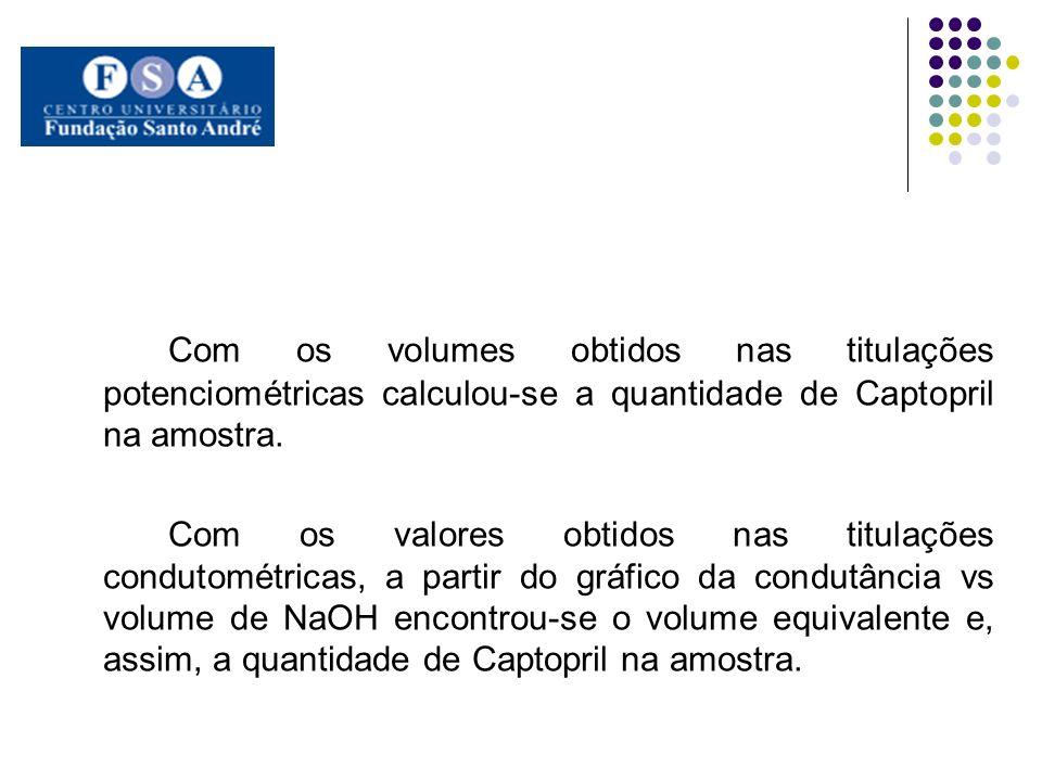 Com os volumes obtidos nas titulações potenciométricas calculou-se a quantidade de Captopril na amostra. Com os valores obtidos nas titulações conduto