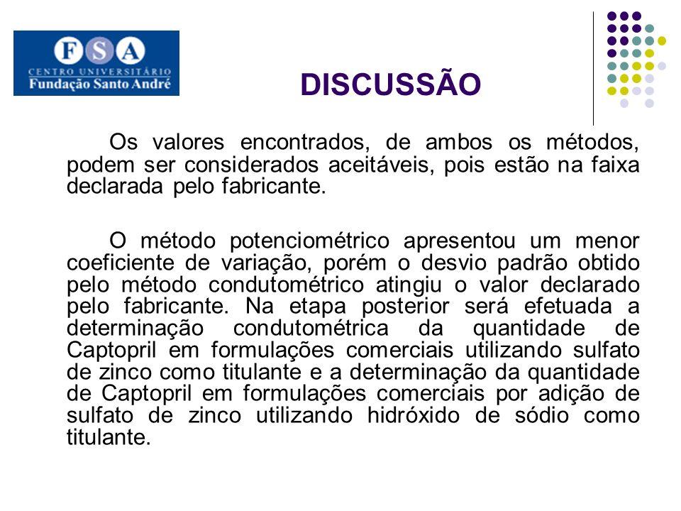 REFERÊNCIAS BIBLIOGRÁFICAS BULAS DE MEDICAMENTOS NA INTERNET.