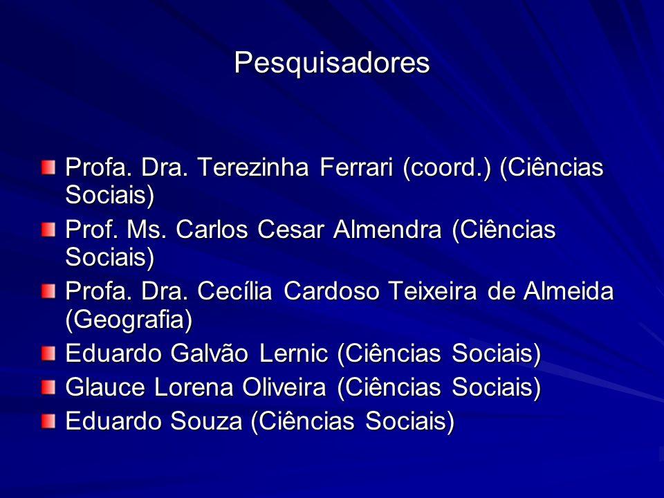 Pesquisadores Profa. Dra. Terezinha Ferrari (coord.) (Ciências Sociais) Prof.