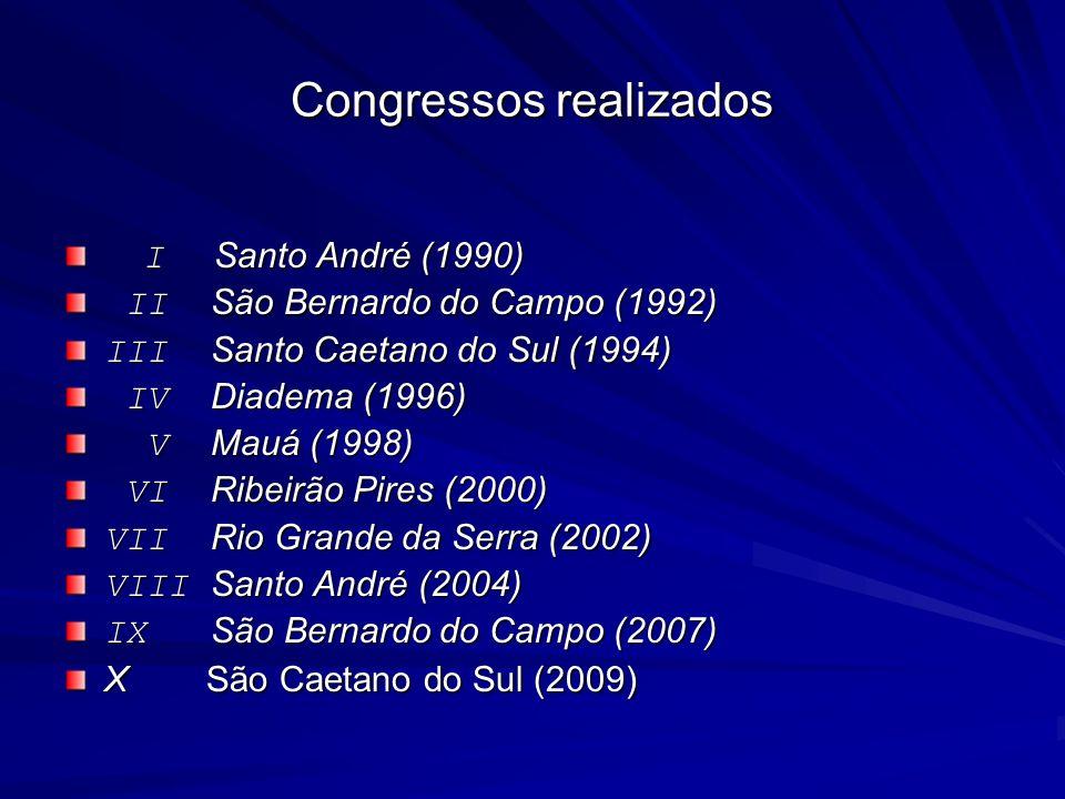 Congressos realizados I Santo André (1990) I Santo André (1990) II São Bernardo do Campo (1992) II São Bernardo do Campo (1992) III Santo Caetano do Sul (1994) IV Diadema (1996) IV Diadema (1996) V Mauá (1998) V Mauá (1998) VI Ribeirão Pires (2000) VI Ribeirão Pires (2000) VII Rio Grande da Serra (2002) VIII Santo André (2004) IX São Bernardo do Campo (2007) X São Caetano do Sul (2009)