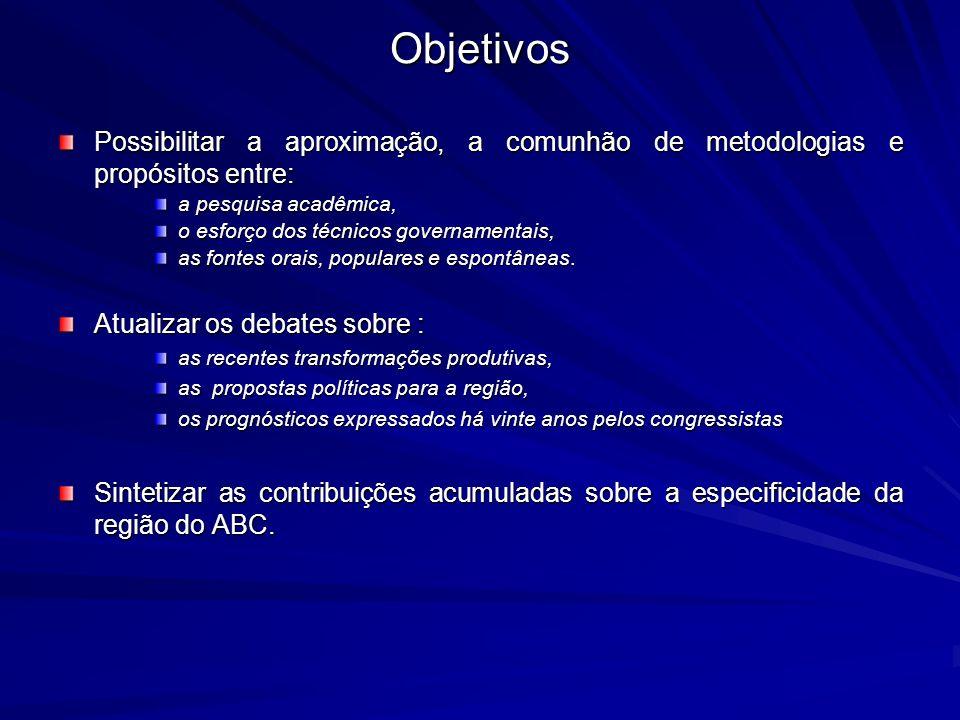 Objetivos Possibilitar a aproximação, a comunhão de metodologias e propósitos entre: a pesquisa acadêmica, o esforço dos técnicos governamentais, as fontes orais, populares e espontâneas.