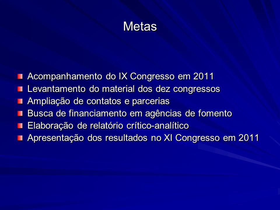 Metas Acompanhamento do IX Congresso em 2011 Levantamento do material dos dez congressos Ampliação de contatos e parcerias Busca de financiamento em agências de fomento Elaboração de relatório crítico-analítico Apresentação dos resultados no XI Congresso em 2011