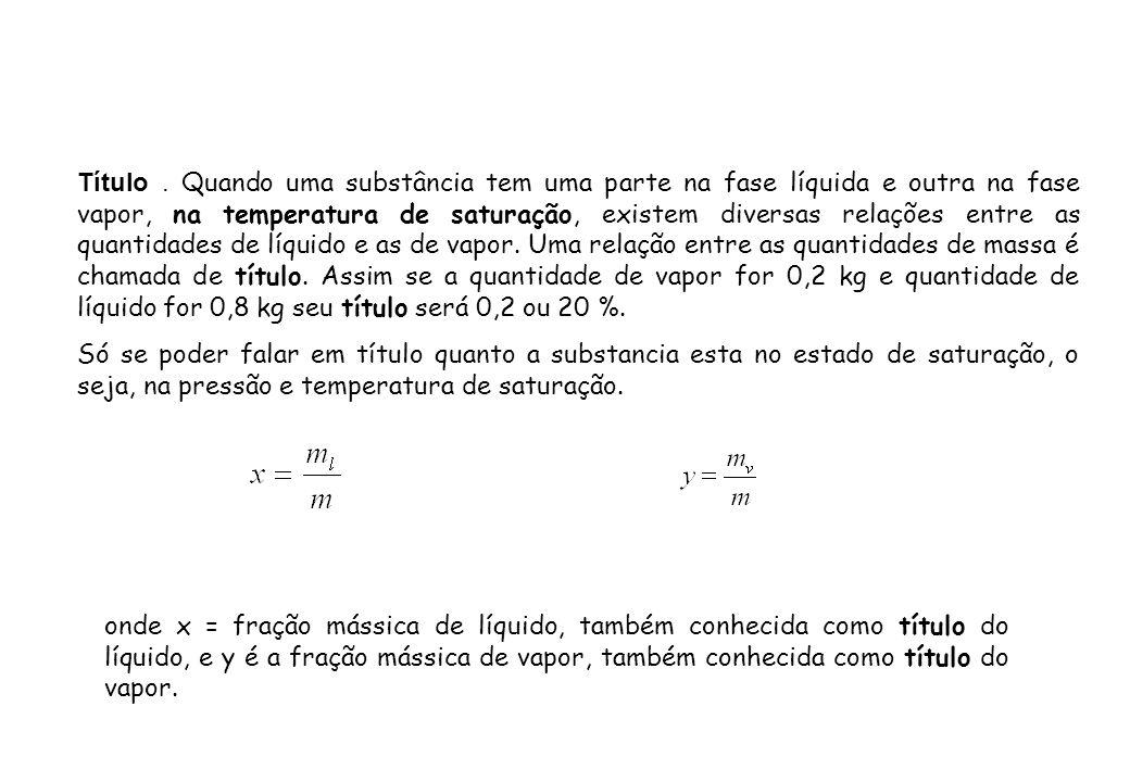 Título. Quando uma substância tem uma parte na fase líquida e outra na fase vapor, na temperatura de saturação, existem diversas relações entre as qua