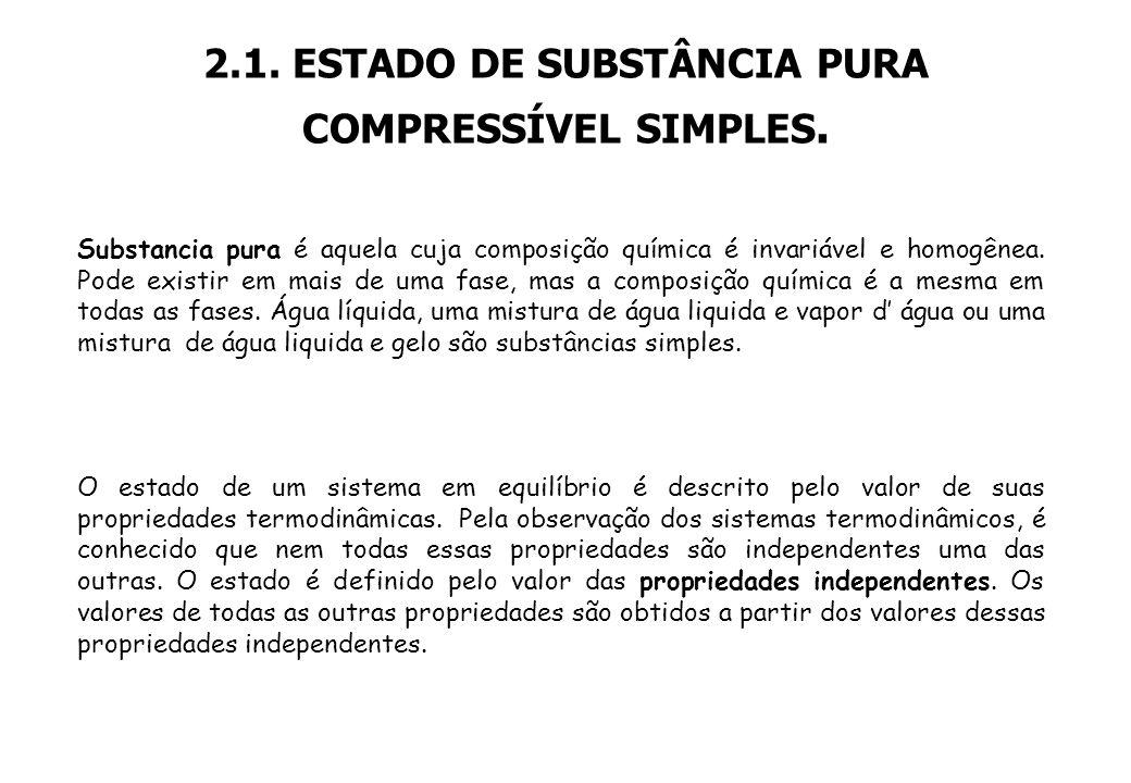 2.1. ESTADO DE SUBSTÂNCIA PURA COMPRESSÍVEL SIMPLES. Substancia pura é aquela cuja composição química é invariável e homogênea. Pode existir em mais d