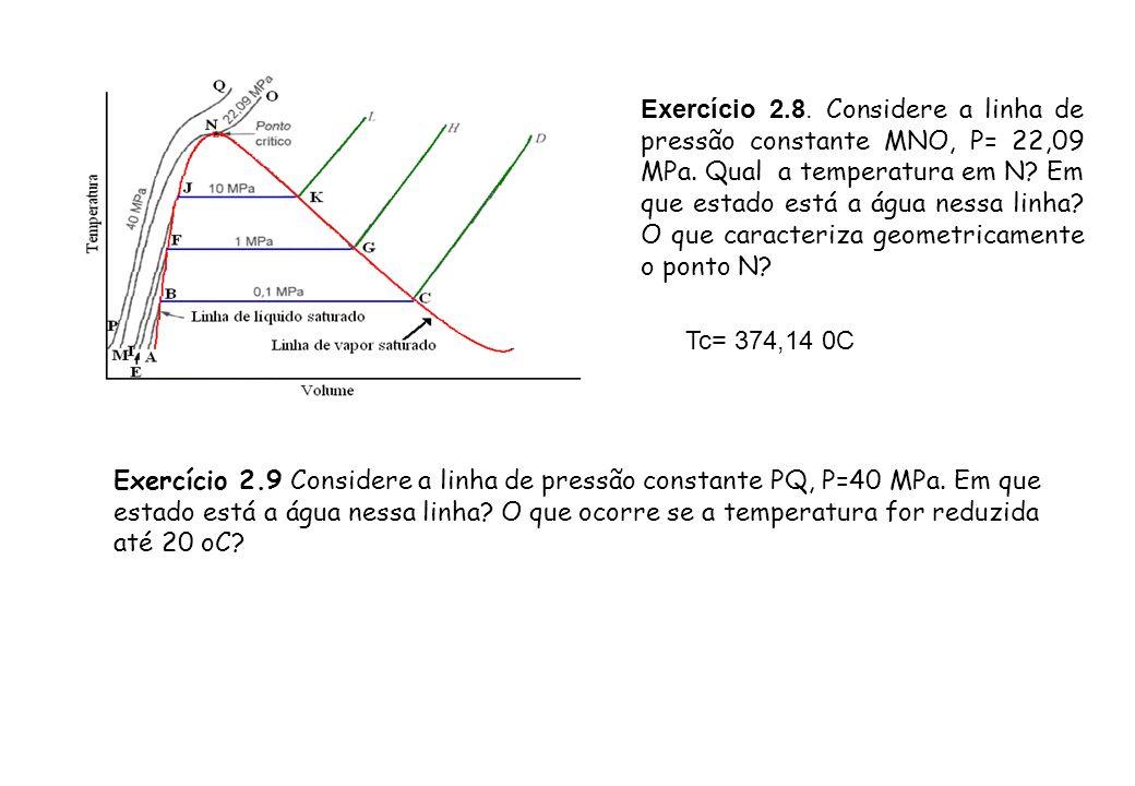 Exercício 2.8. Considere a linha de pressão constante MNO, P= 22,09 MPa. Qual a temperatura em N? Em que estado está a água nessa linha? O que caracte