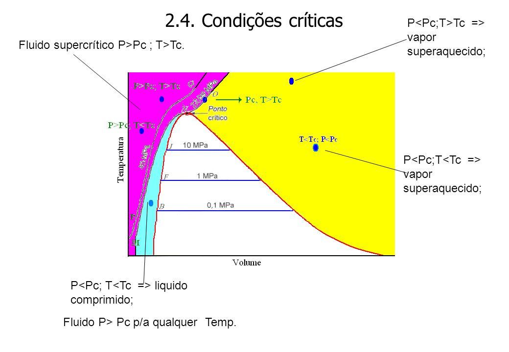 2.4. Condições críticas Fluido supercrítico P>Pc ; T>Tc. Fluido P> Pc p/a qualquer Temp. P liquido comprimido; P vapor superaquecido; P Tc => vapor su