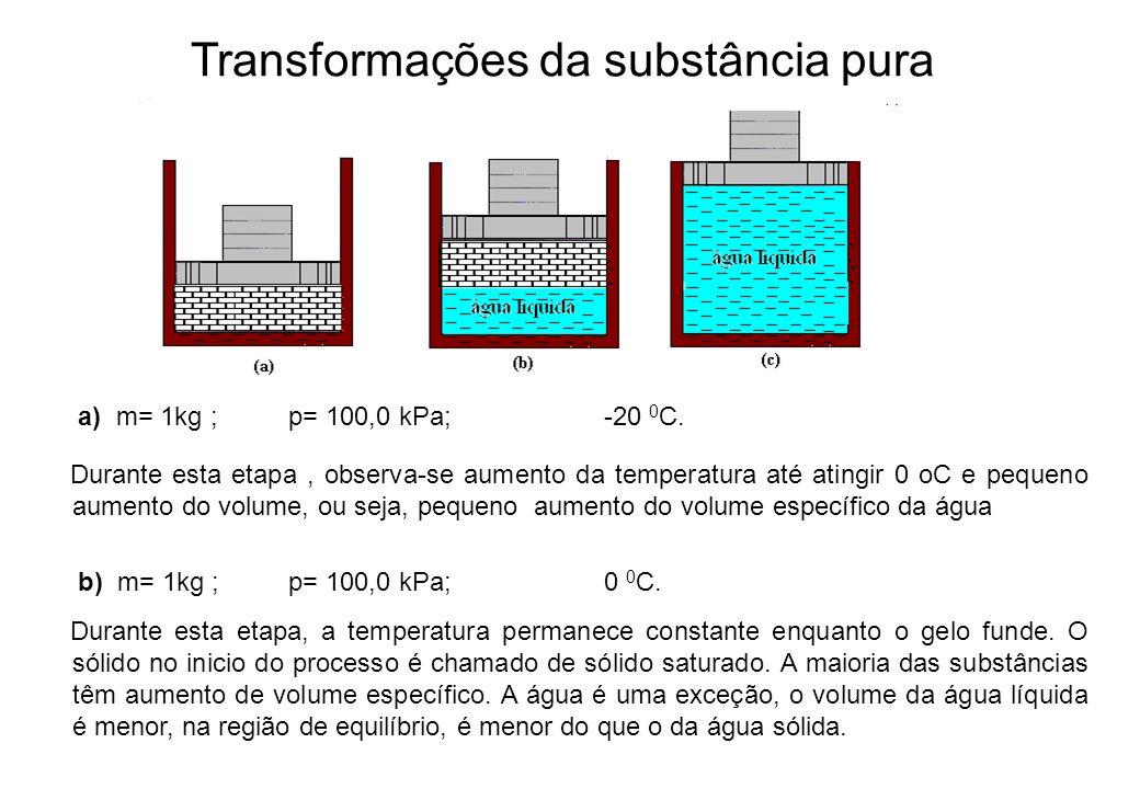 b) m= 1kg ; p= 100,0 kPa; 0 0 C. Transformações da substância pura Durante esta etapa, observa-se aumento da temperatura até atingir 0 oC e pequeno au