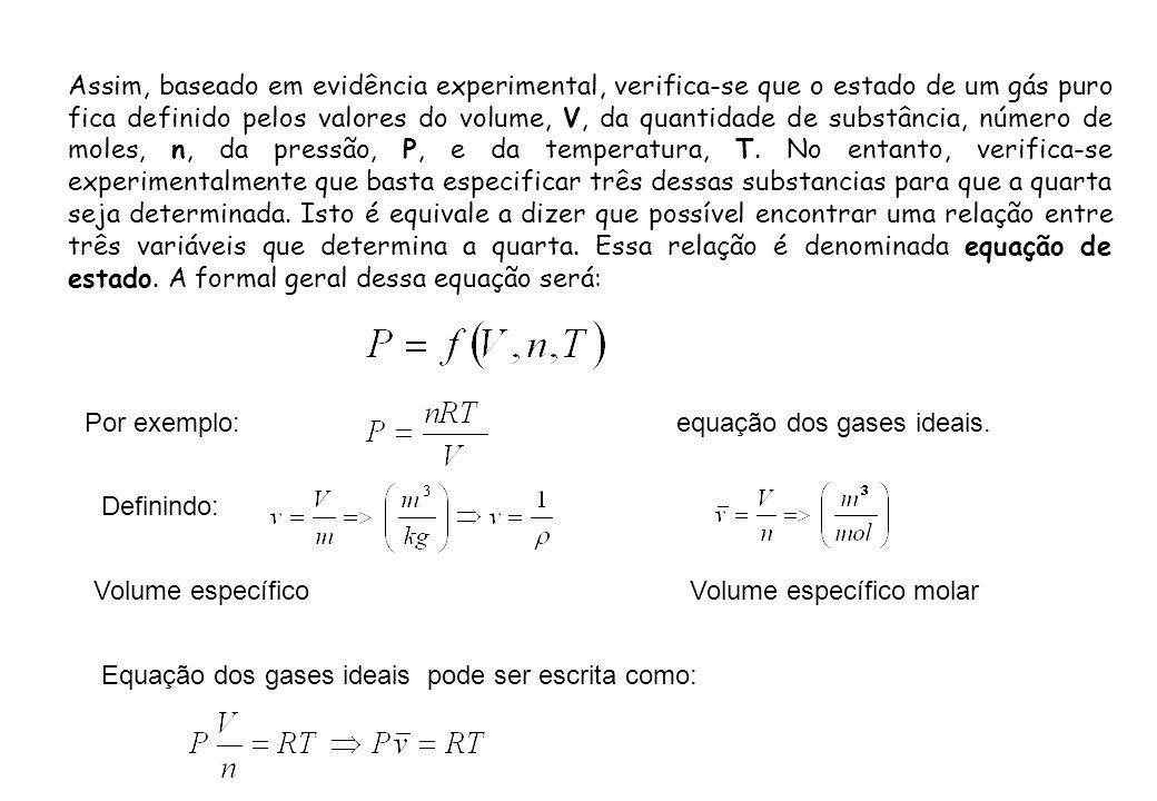 Assim, baseado em evidência experimental, verifica-se que o estado de um gás puro fica definido pelos valores do volume, V, da quantidade de substânci