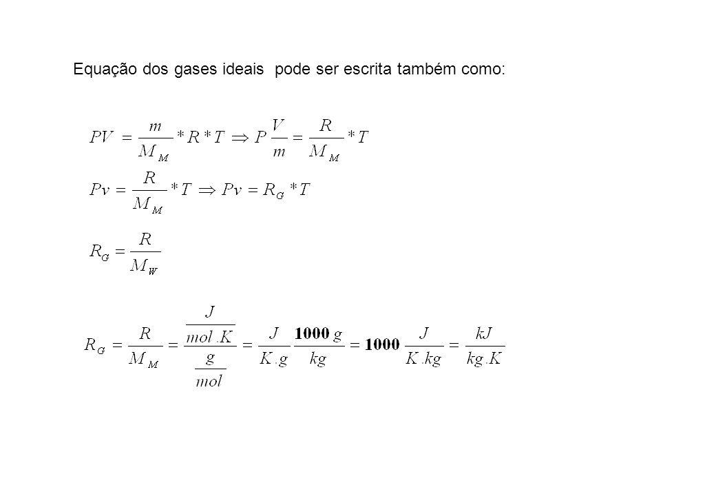 Equação dos gases ideais pode ser escrita também como: