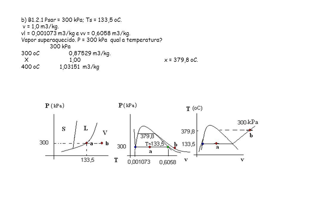 b) B1.2.1 Psar = 300 kPa; Ts = 133,5 oC. v = 1,0 m3/kg. vl = 0,001073 m3/kg e vv = 0,6058 m3/kg. Vapor superaquecido. P = 300 kPa qual a temperatura?