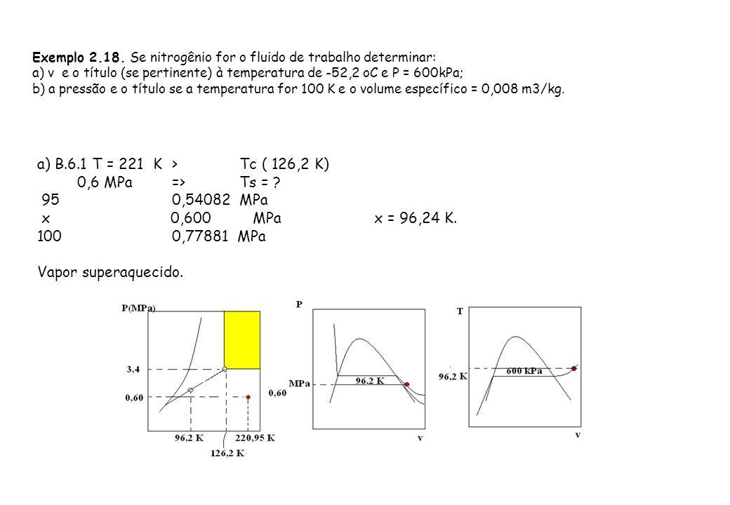 Exemplo 2.18. Se nitrogênio for o fluido de trabalho determinar: a) v e o título (se pertinente) à temperatura de -52,2 oC e P = 600kPa; b) a pressão