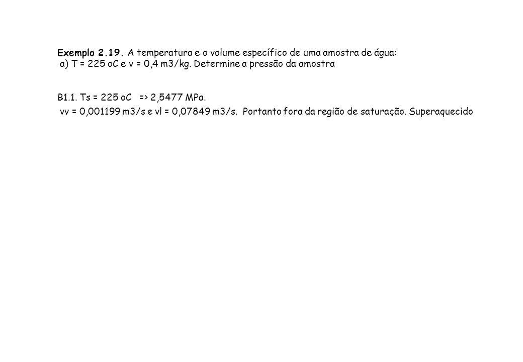 Exemplo 2.19. A temperatura e o volume específico de uma amostra de água: a) T = 225 oC e v = 0,4 m3/kg. Determine a pressão da amostra B1.1. Ts = 225