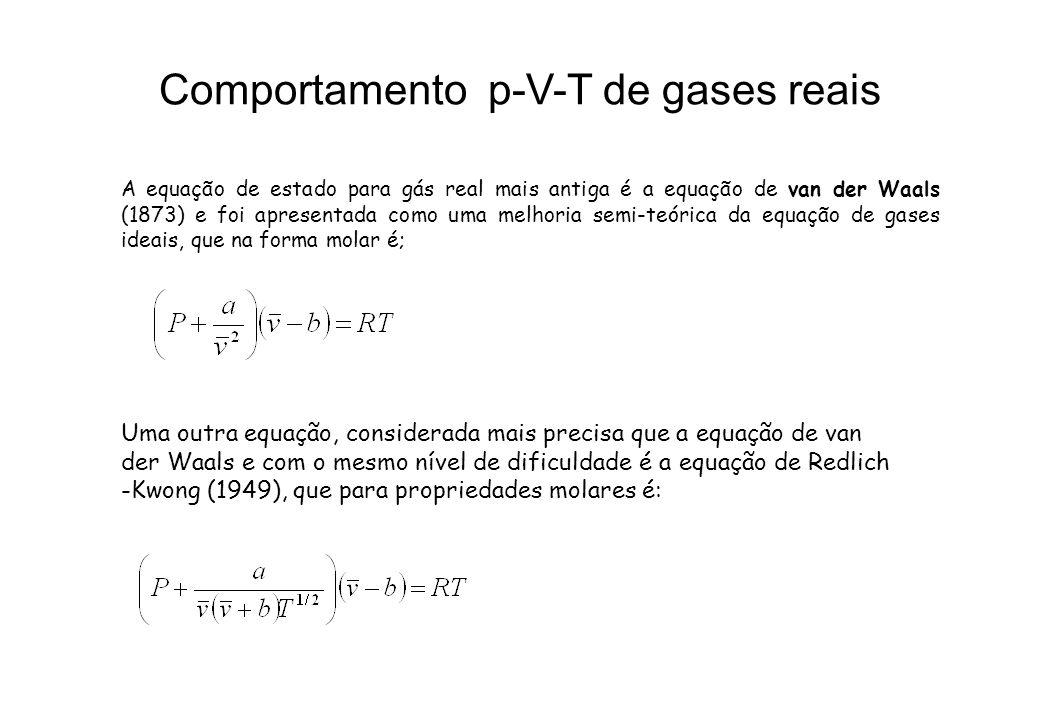 Comportamento p-V-T de gases reais A equação de estado para gás real mais antiga é a equação de van der Waals (1873) e foi apresentada como uma melhor