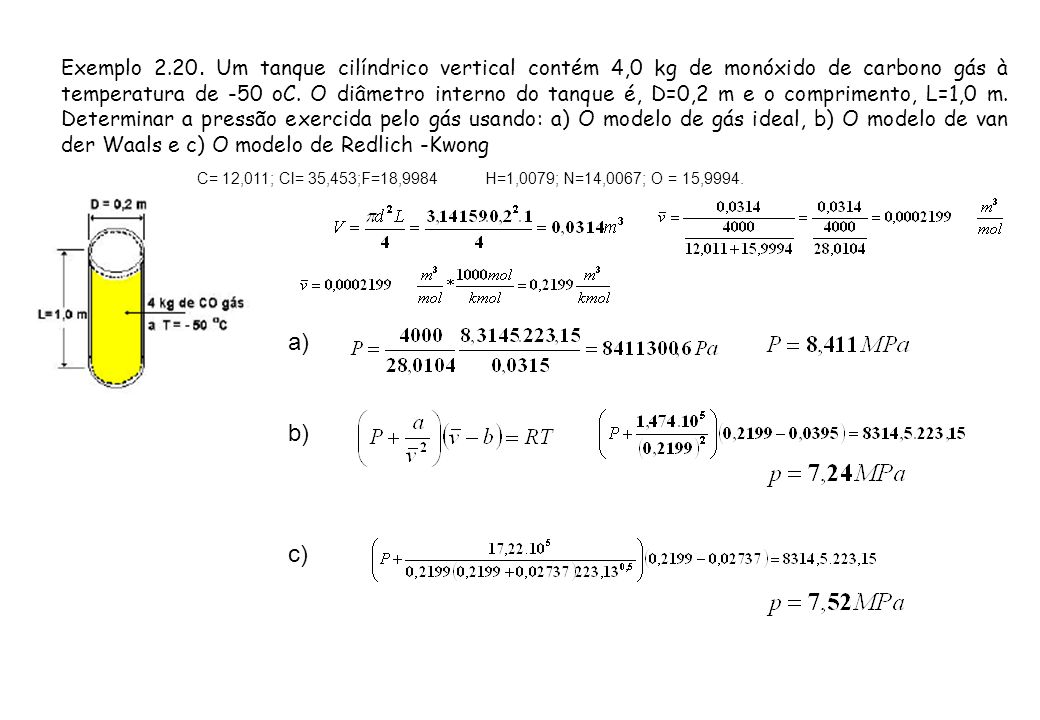 Exemplo 2.20. Um tanque cilíndrico vertical contém 4,0 kg de monóxido de carbono gás à temperatura de -50 oC. O diâmetro interno do tanque é, D=0,2 m
