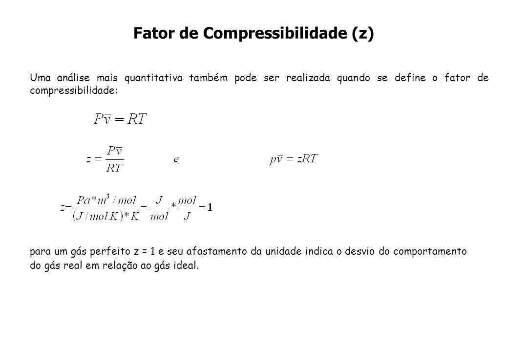 Fator de Compressibilidade (z) Uma análise mais quantitativa também pode ser realizada quando se define o fator de compressibilidade: para um gás perf
