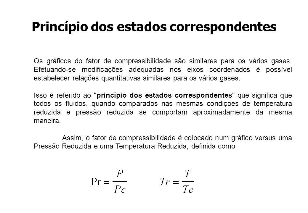 Os gráficos do fator de compressibilidade são similares para os vários gases. Efetuando-se modificações adequadas nos eixos coordenados é possível est