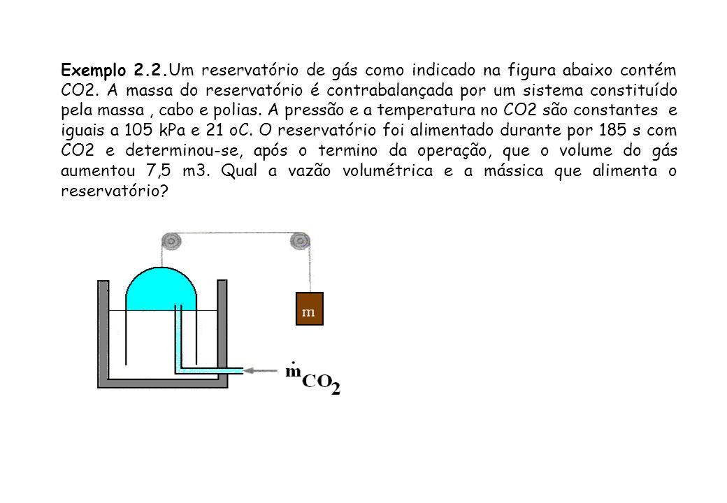 Exemplo 2.2.Um reservatório de gás como indicado na figura abaixo contém CO2. A massa do reservatório é contrabalançada por um sistema constituído pel