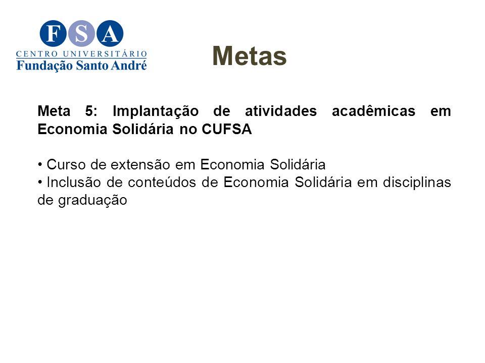 Meta 5: Implantação de atividades acadêmicas em Economia Solidária no CUFSA Curso de extensão em Economia Solidária Inclusão de conteúdos de Economia