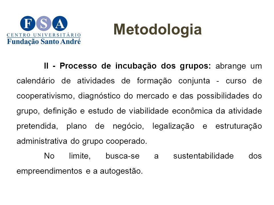 II - Processo de incubação dos grupos: abrange um calendário de atividades de formação conjunta - curso de cooperativismo, diagnóstico do mercado e da
