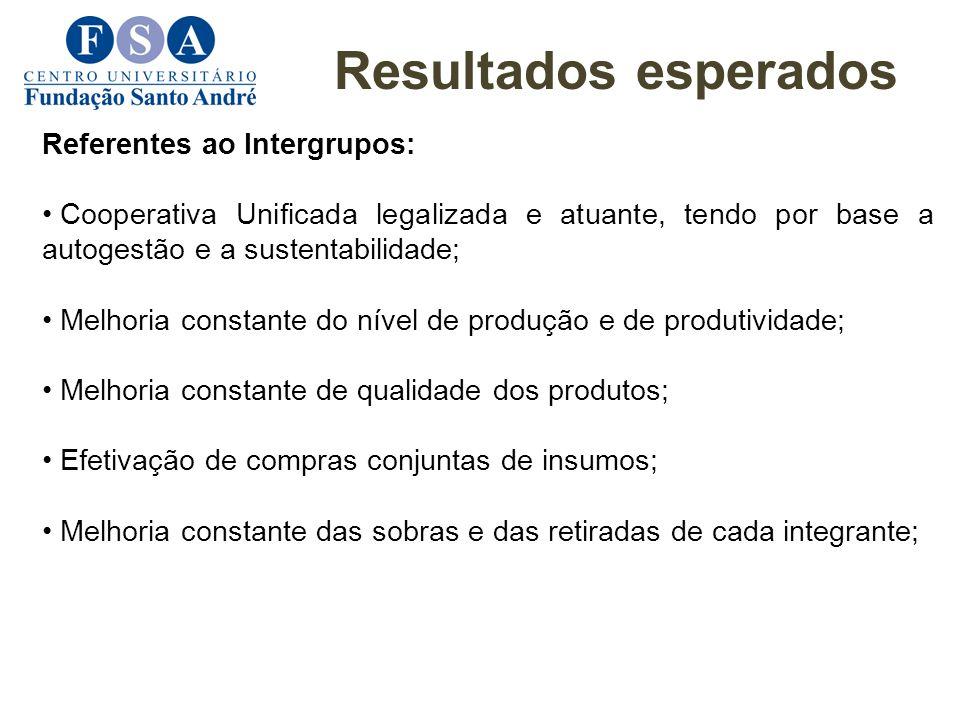 Resultados esperados Referentes ao Intergrupos: Cooperativa Unificada legalizada e atuante, tendo por base a autogestão e a sustentabilidade; Melhoria