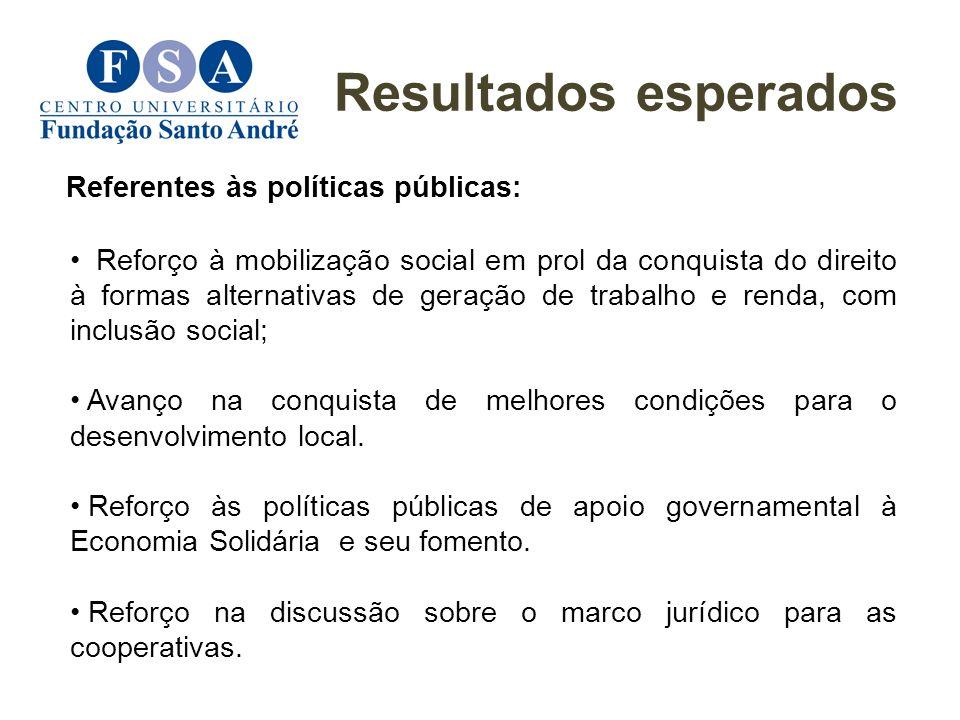 Referentes às políticas públicas: Reforço à mobilização social em prol da conquista do direito à formas alternativas de geração de trabalho e renda, c