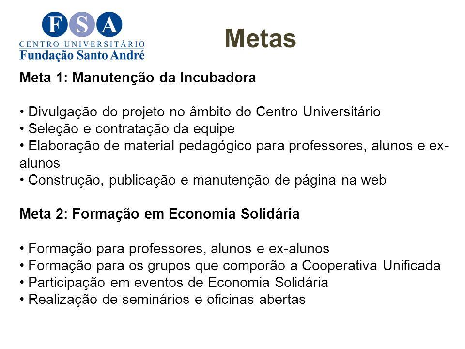 Meta 1: Manutenção da Incubadora Divulgação do projeto no âmbito do Centro Universitário Seleção e contratação da equipe Elaboração de material pedagó