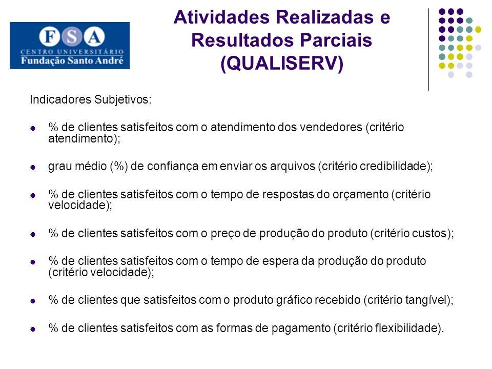 Atividades Realizadas e Resultados Parciais (QUALISERV) Indicadores Subjetivos: % de clientes satisfeitos com o atendimento dos vendedores (critério atendimento); grau médio (%) de confiança em enviar os arquivos (critério credibilidade); % de clientes satisfeitos com o tempo de respostas do orçamento (critério velocidade); % de clientes satisfeitos com o preço de produção do produto (critério custos); % de clientes satisfeitos com o tempo de espera da produção do produto (critério velocidade); % de clientes que satisfeitos com o produto gráfico recebido (critério tangível); % de clientes satisfeitos com as formas de pagamento (critério flexibilidade).