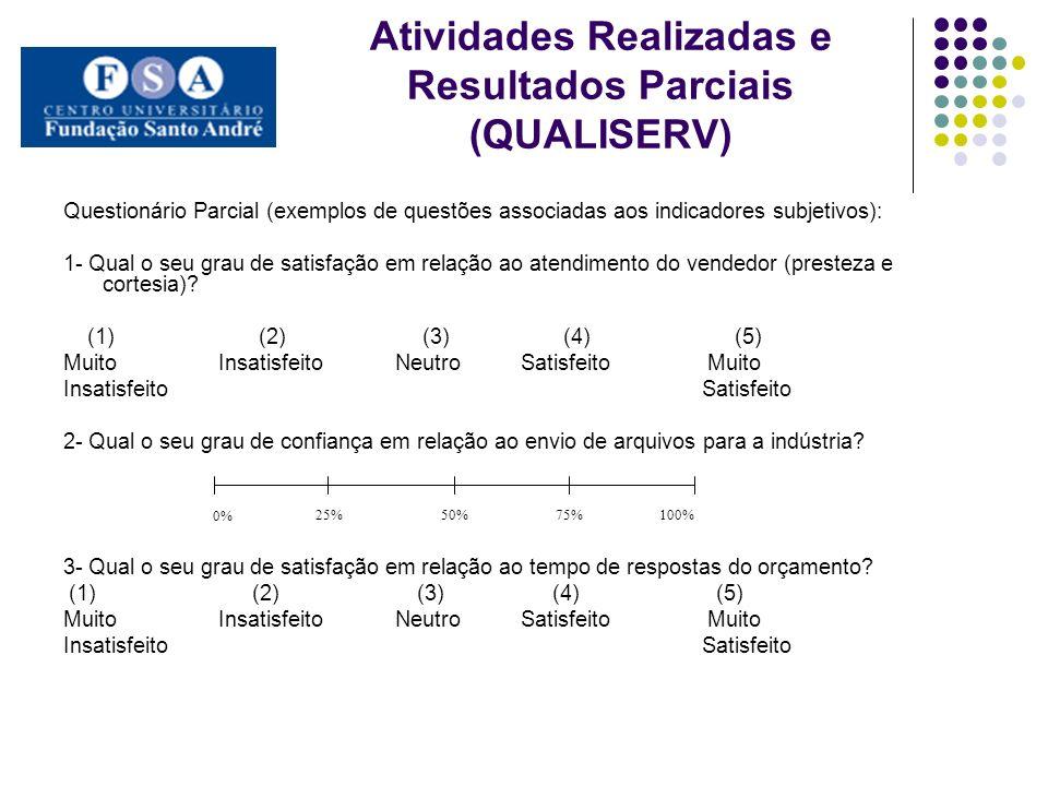 Atividades Realizadas e Resultados Parciais (QUALISERV) Questionário Parcial (exemplos de questões associadas aos indicadores subjetivos): 1- Qual o seu grau de satisfação em relação ao atendimento do vendedor (presteza e cortesia).