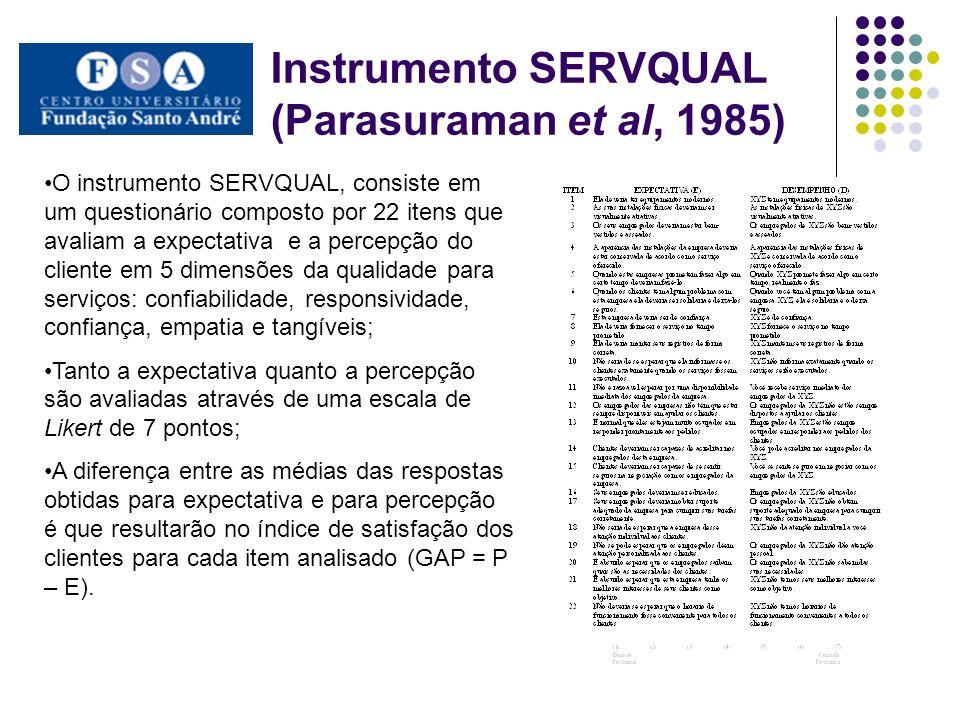 Instrumento SERVQUAL (Parasuraman et al, 1985) O instrumento SERVQUAL, consiste em um questionário composto por 22 itens que avaliam a expectativa e a percepção do cliente em 5 dimensões da qualidade para serviços: confiabilidade, responsividade, confiança, empatia e tangíveis; Tanto a expectativa quanto a percepção são avaliadas através de uma escala de Likert de 7 pontos; A diferença entre as médias das respostas obtidas para expectativa e para percepção é que resultarão no índice de satisfação dos clientes para cada item analisado (GAP = P – E).