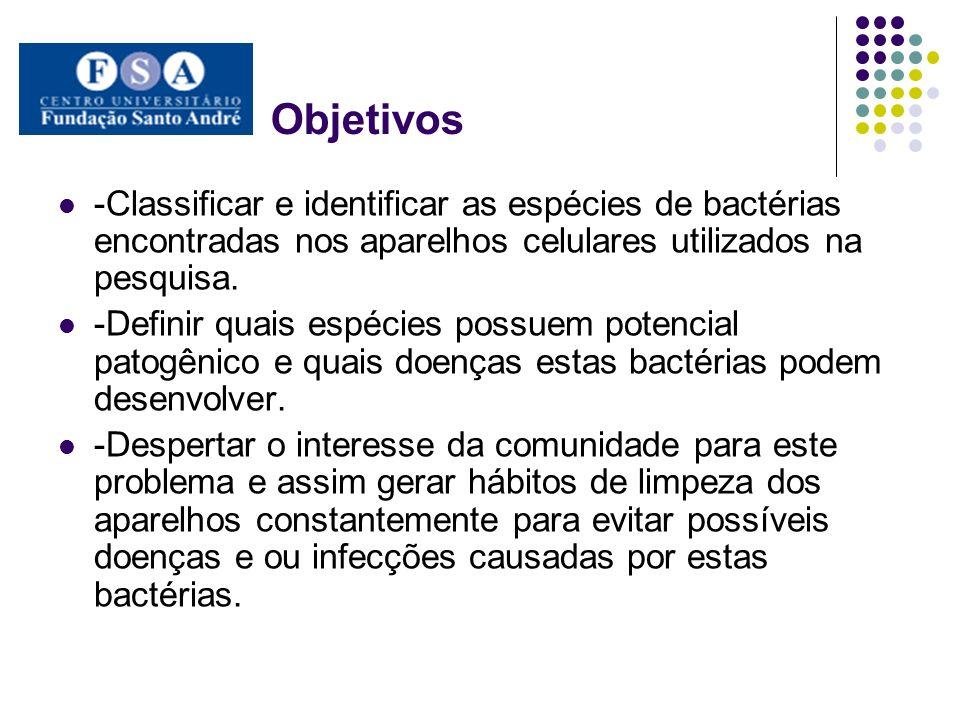 Objetivos -Classificar e identificar as espécies de bactérias encontradas nos aparelhos celulares utilizados na pesquisa. -Definir quais espécies poss